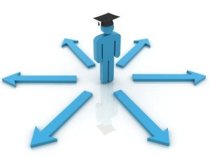 ITIL_study